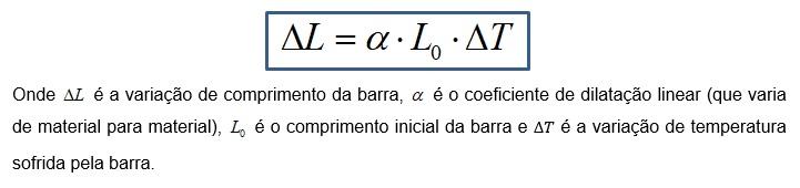 termodinâmica dilatação linear