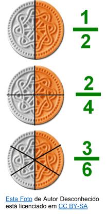 Observe o biscoito fracionado em partes equivalentes - exemplos