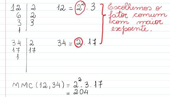Métodos de MMC - exemplo 1 de Mínimo Múltiplo Comum