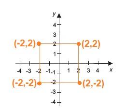 pares ordenados de um produto cartesiano