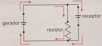 esquema de um circuito elétrico simples