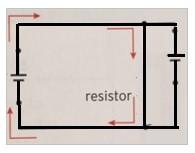 esquema de um curto circuito