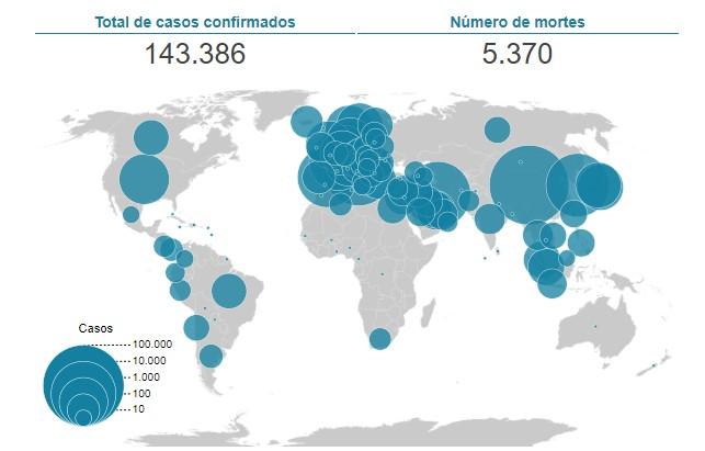 Mapa de casos da pandemia de coronavírus