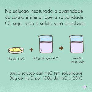 solução insaturada