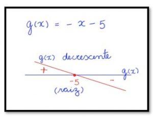 função g(x)
