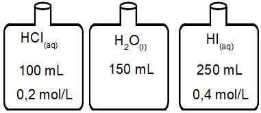 mistura de solução sem reação química - exercicio
