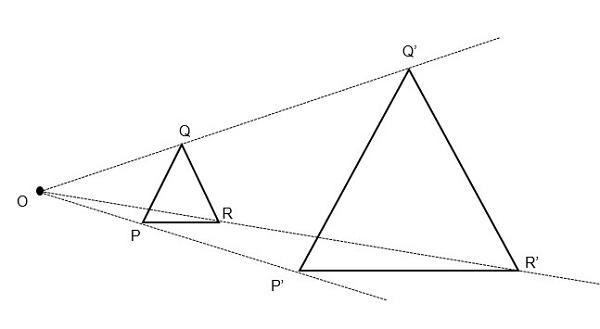 Semelhança de triângulos - homotetia