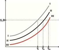 Volatilidade - exercício