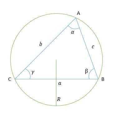 Circunferência com triângulo inscrito - Leis dos senos