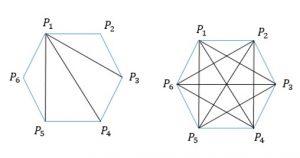 diagonais dos polígonos