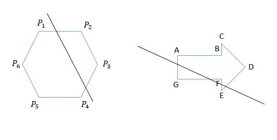 polígono convexo e côncavo