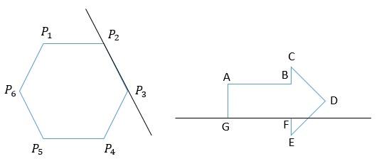 polígonos convexos e côncavos