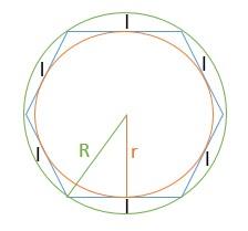 Polígonos circunscritos - hexágono