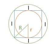 Polígonos inscritos - quadrado de raio r e lado l