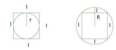 Polígonos inscritos - quadrado