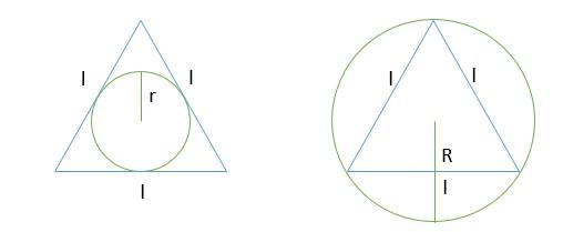 Polígonos inscritos - triângulo equilátero