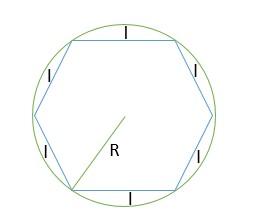 Polígonos inscritos - exercício hexágono