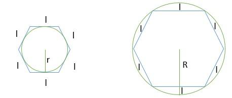 Polígonos inscritos - hexágonos