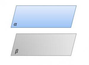 Posições relativas - Dois planos paralelos distintos