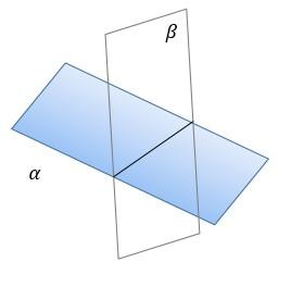 Posições relativas - Dois planos secantes