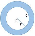 coroa circular