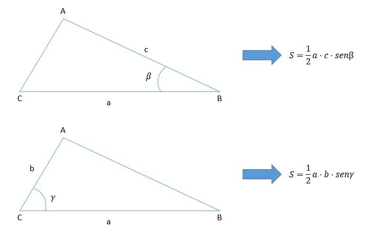 triângulos com ângulos internos