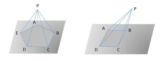 Exemplos de pirâmides