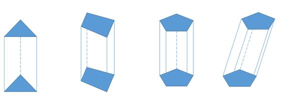 Exemplos de prismas