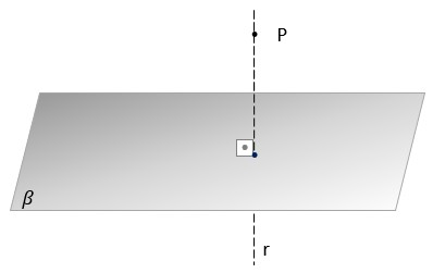 Plano β, ponto P não pertencente ao plano