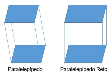 Paralelepípedos