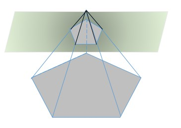 Pirâmide dividida em duas