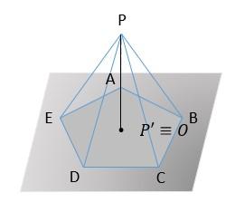 Pirâmide pentagonal
