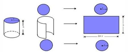 Planificação de um cilindro