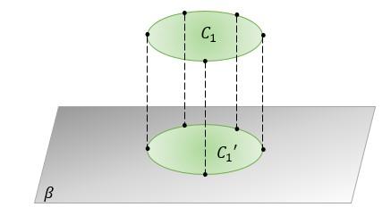 Plano ortogonal de um círculo