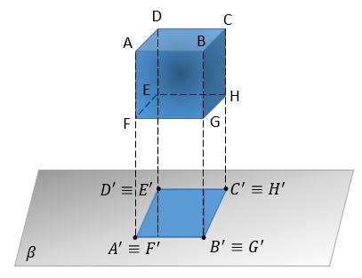 Projeção ortogonal de um cubo