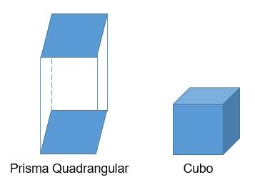 Prisma quadrangular e cubo