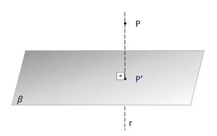 Projeção ortogonal de um ponto P sobre um plano β