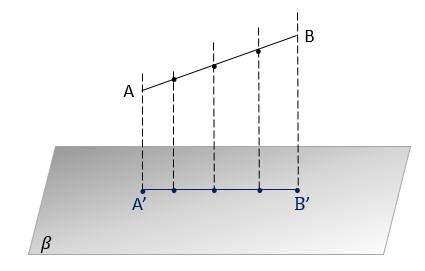 Projeção ortogonal de um segmento de reta
