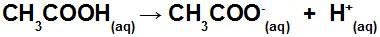 equação da solução aquosa de ácido acético em equilíbrio químico, exercício sobre efeito do íon comum