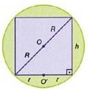 Cilindro inscrito à esfera - inscrição e circunscrição