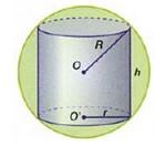 Cilindro inscrito à esfera