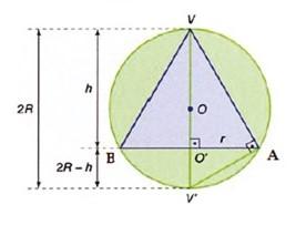 Cone inscrito à esfera - inscrição e circunscrição