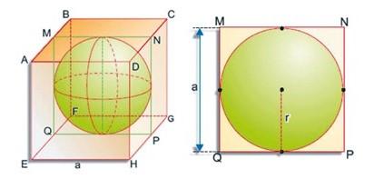 Cubo circunscrito à esfera - inscrição e circunscrição