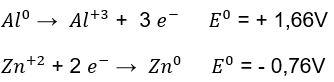 Equação de pilha de alumínio e zinco