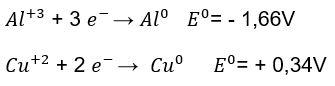 Equação de potencial de redução