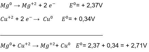 Exemplo de cálculo de potencial de redução