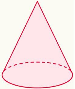 Representação de um cone