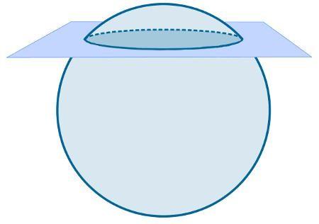 Representação de um plano seccionando uma esfera. Fonte: Brasil Escola