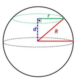 Representação da relação entre os raios do círculo máximo e de um círculo gerado por uma secção qualquer paralela ao círculo máximo. Fonte: Brainly