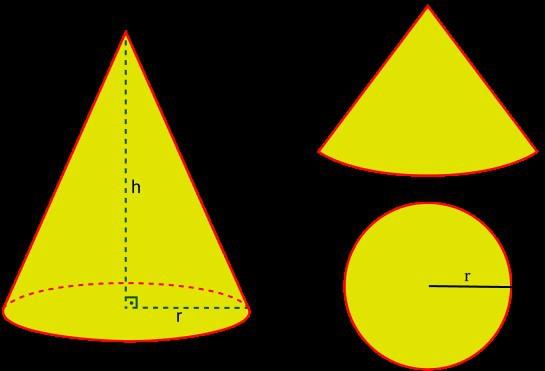 planificação de um cone